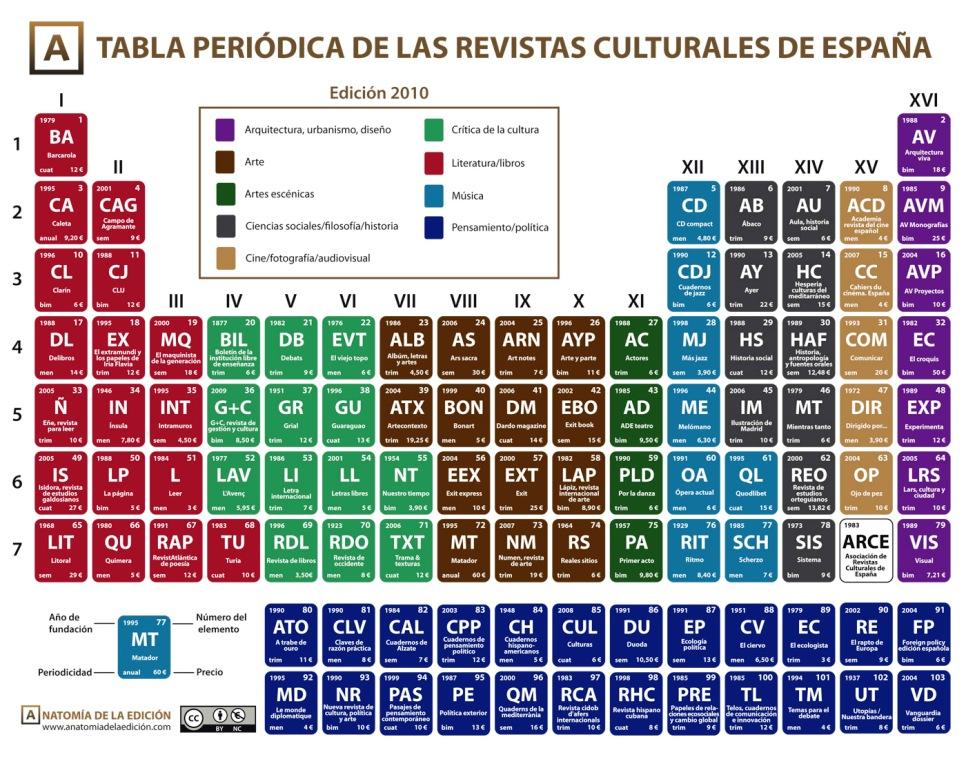 Cultura con buena qumica cambiando de tercio urtaz Choice Image