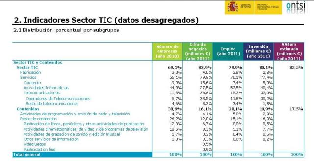 Datos_desagregados