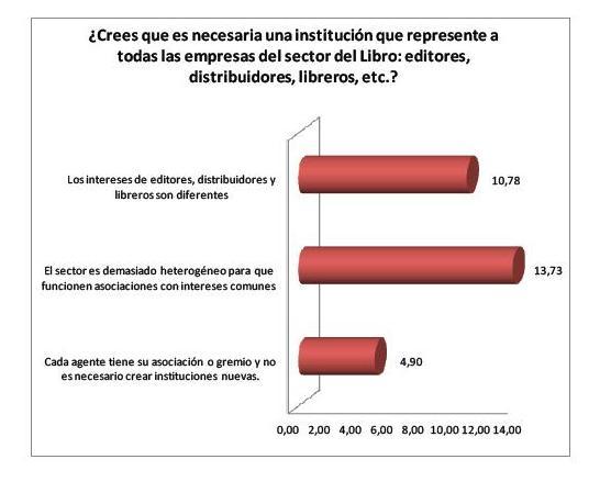 Institucion_2