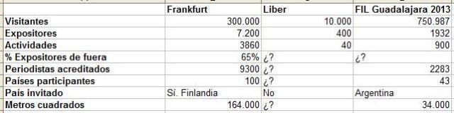 Liber_GFrankfurt