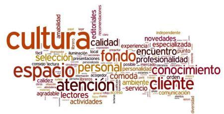 imaginario_libreria_librerias