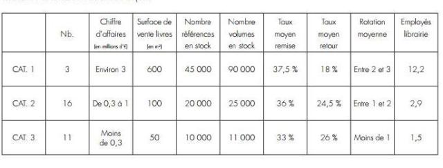 Librerías_borgoña