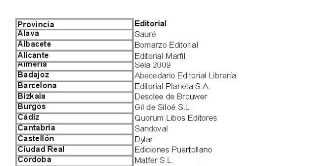 Editores_provincias