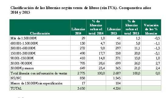 Ventas_2014