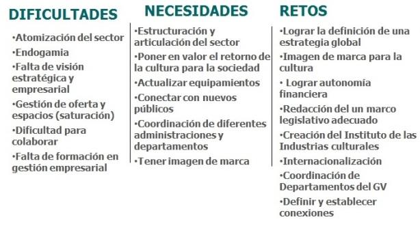 dificultades_necesidades_retos